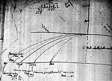 GALILEO'S STUDIES OF PROJECTILE MOTION